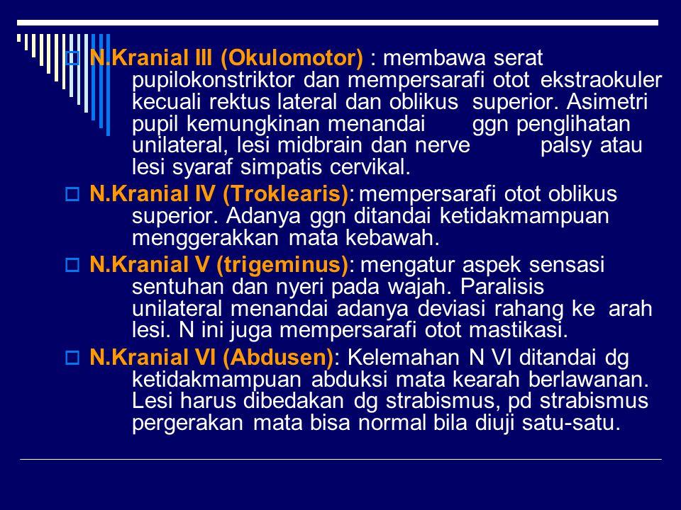 N. Kranial III (Okulomotor) : membawa serat