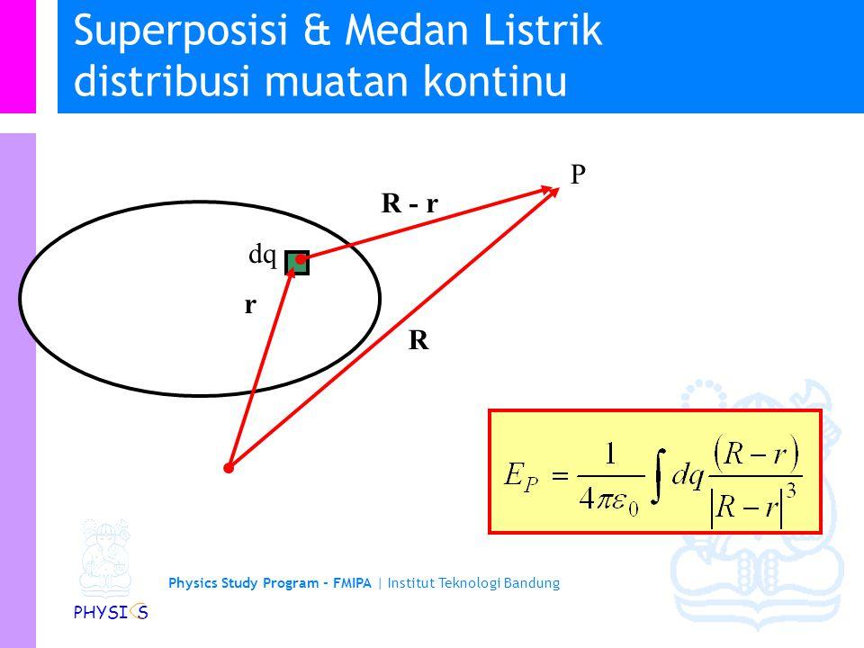 Superposisi & Medan Listrik distribusi muatan kontinu