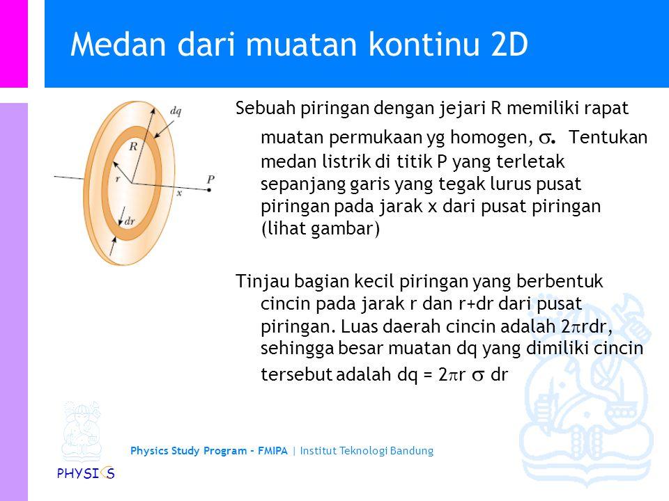 Medan dari muatan kontinu 2D