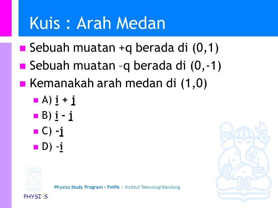 Kuis : Arah Medan Sebuah muatan +q berada di (0,1)