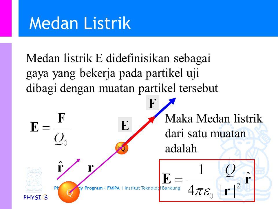 Medan Listrik Medan listrik E didefinisikan sebagai gaya yang bekerja pada partikel uji dibagi dengan muatan partikel tersebut.