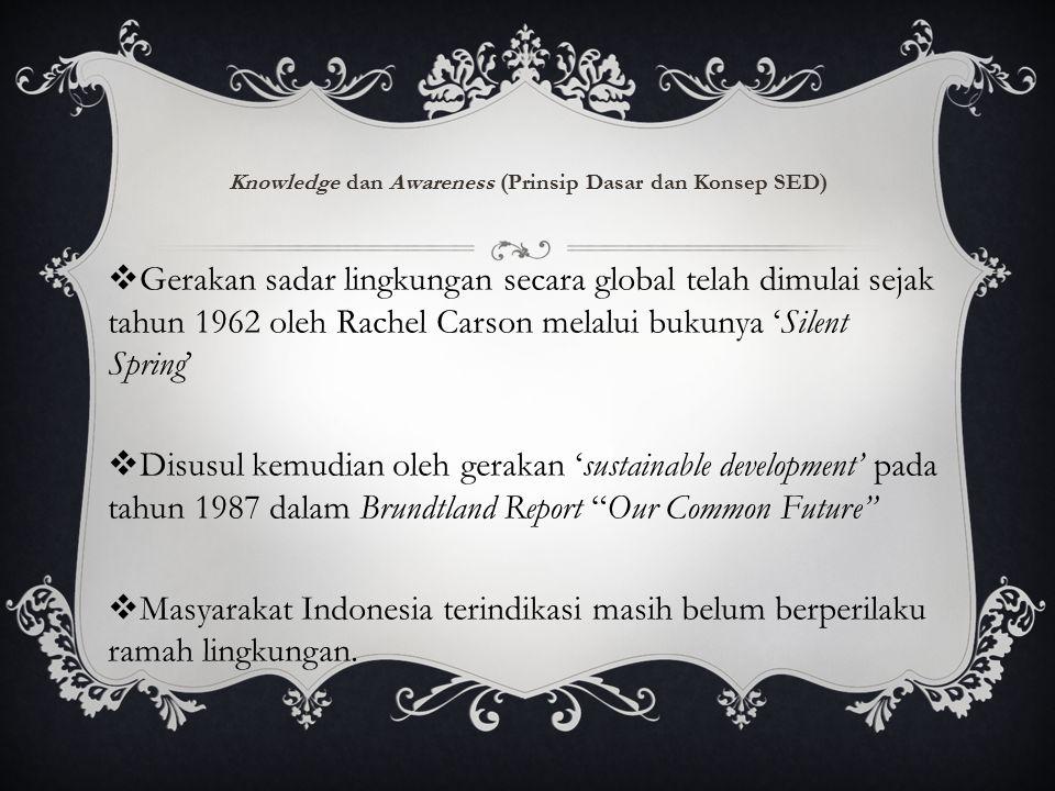 Knowledge dan Awareness (Prinsip Dasar dan Konsep SED)