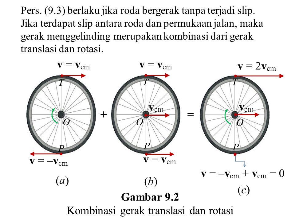 Kombinasi gerak translasi dan rotasi