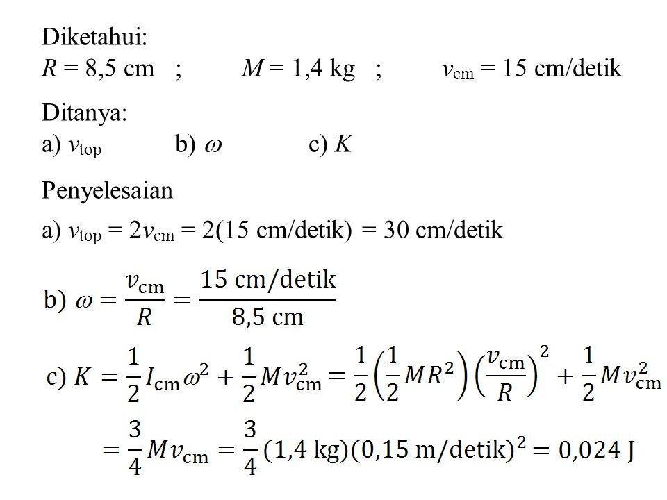 Diketahui: R = 8,5 cm ; M = 1,4 kg ; vcm = 15 cm/detik. Ditanya: a) vtop b)  c) K. Penyelesaian.