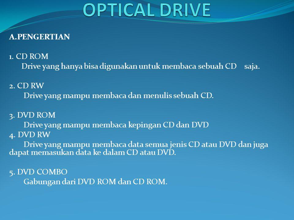 OPTICAL DRIVE A.PENGERTIAN 1. CD ROM