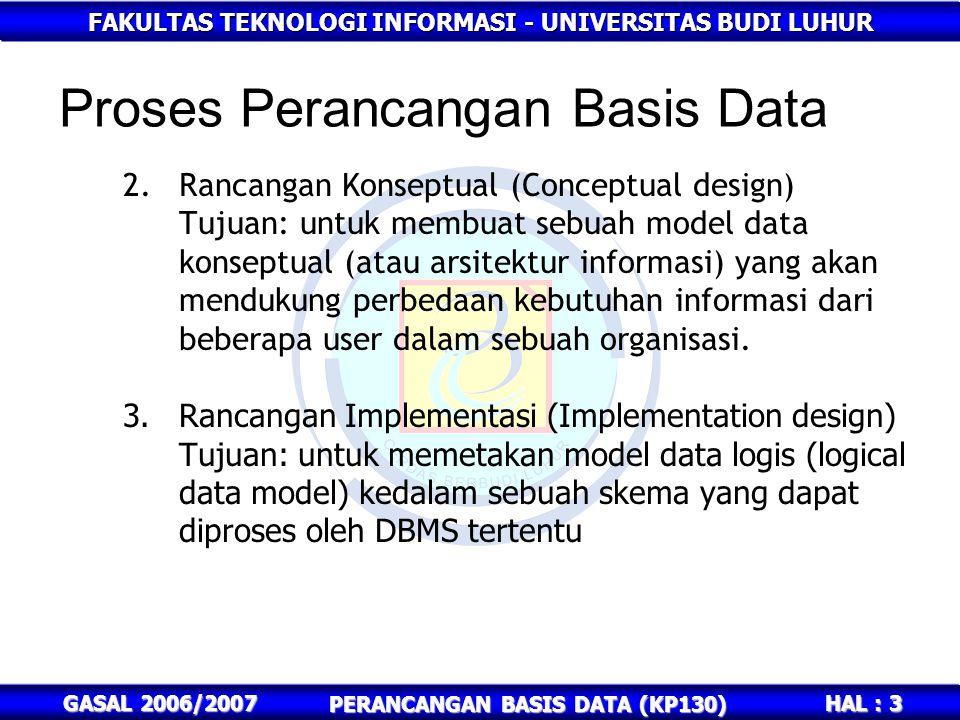 Proses Perancangan Basis Data