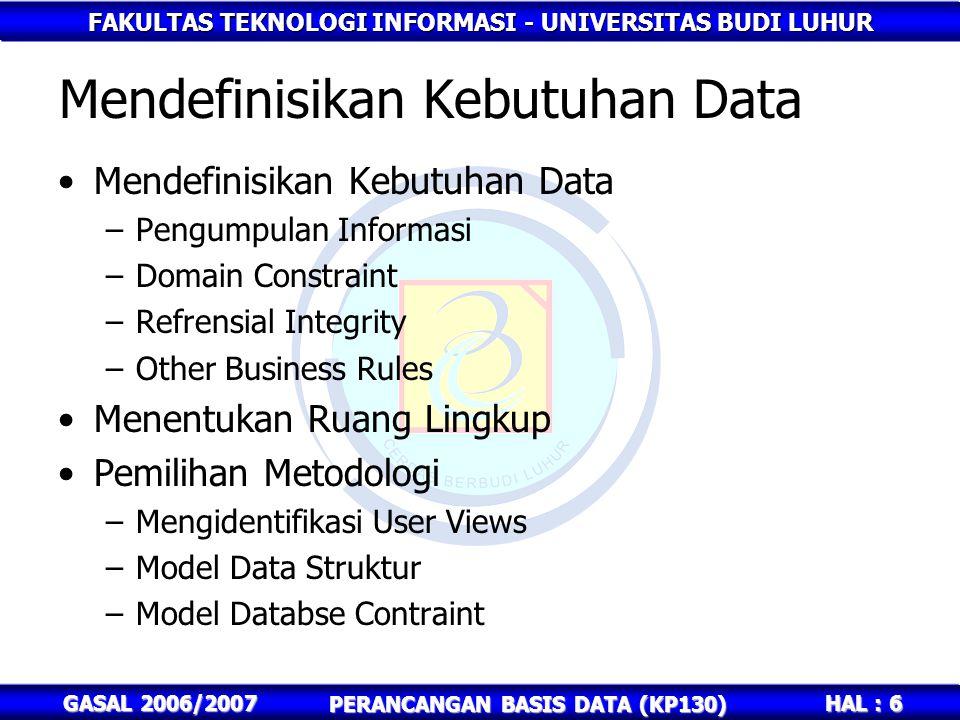 Mendefinisikan Kebutuhan Data