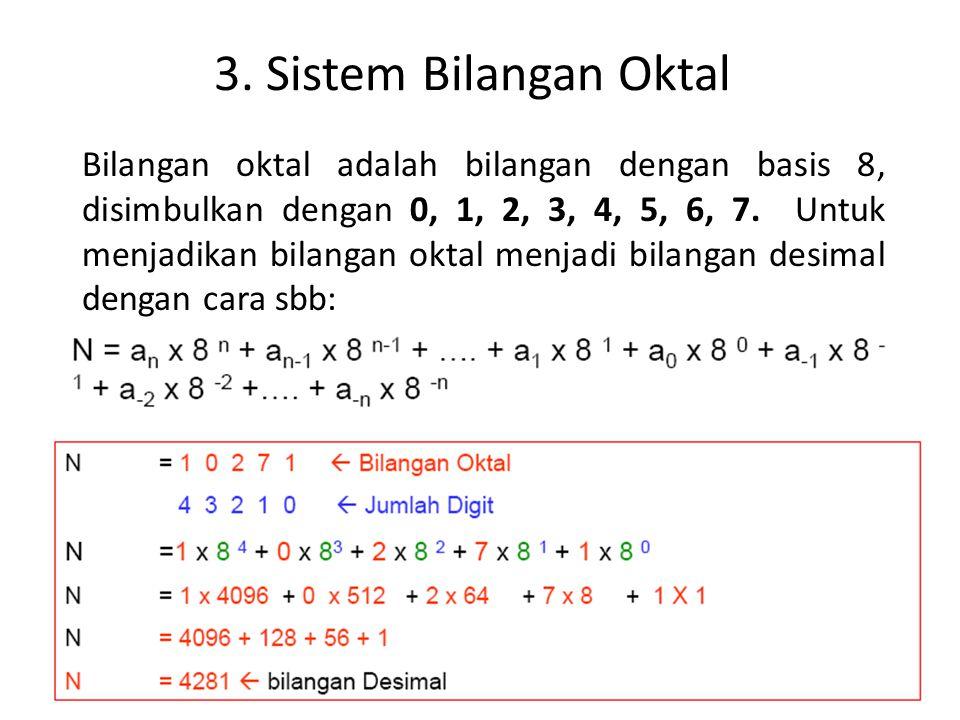 3. Sistem Bilangan Oktal