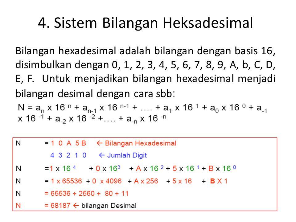 4. Sistem Bilangan Heksadesimal