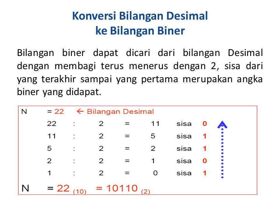 Konversi Bilangan Desimal ke Bilangan Biner