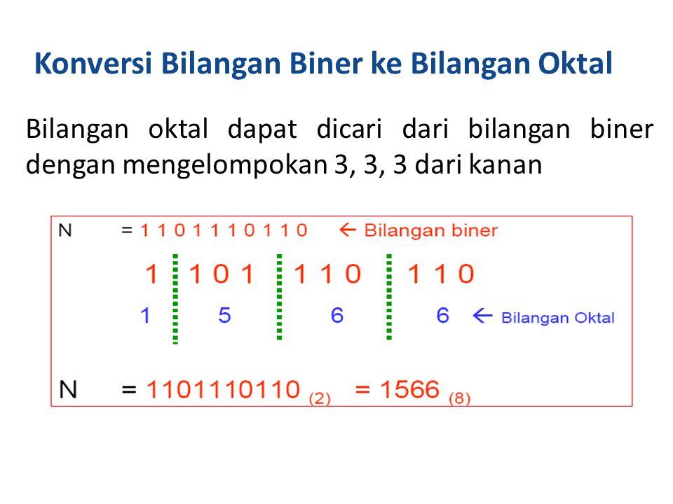 Konversi Bilangan Biner ke Bilangan Oktal