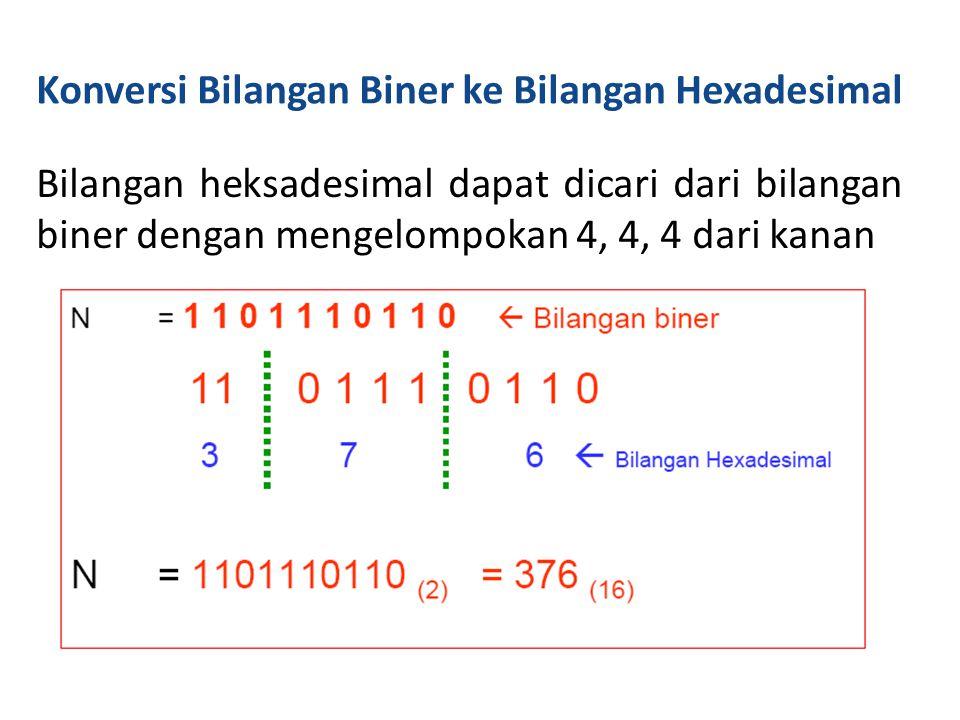 Konversi Bilangan Biner ke Bilangan Hexadesimal