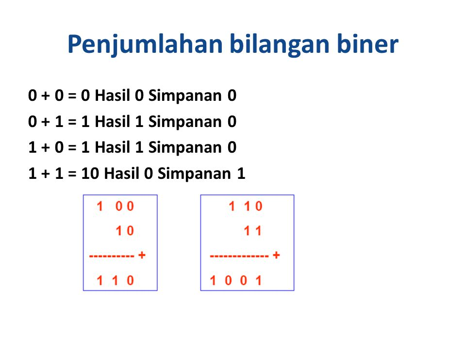 Penjumlahan bilangan biner