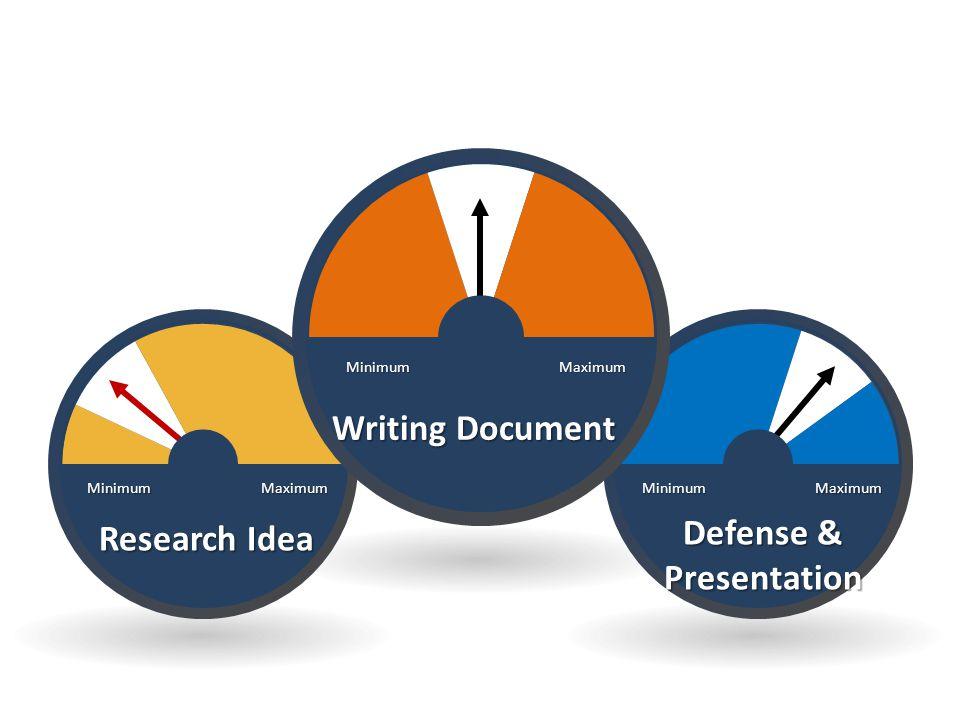 Defense & Presentation