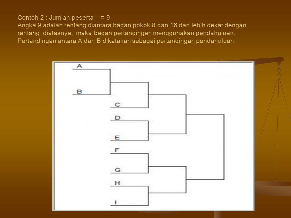 Contoh 2 : Jumlah peserta = 9 Angka 9 adalah rentang diantara bagan pokok 8 dan 16 dan lebih dekat dengan rentang diatasnya,, maka bagan pertandingan menggunakan pendahuluan.
