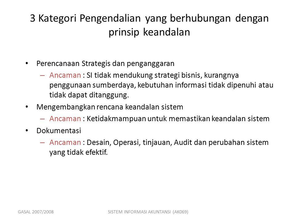 3 Kategori Pengendalian yang berhubungan dengan prinsip keandalan