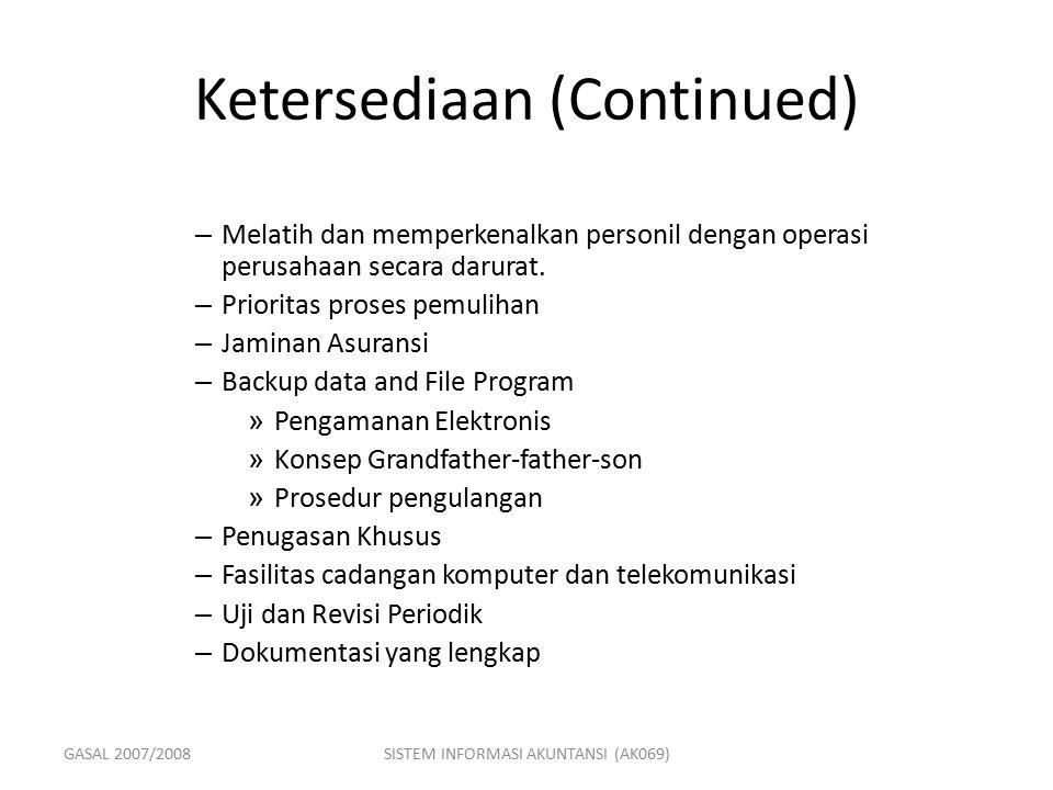 Ketersediaan (Continued)