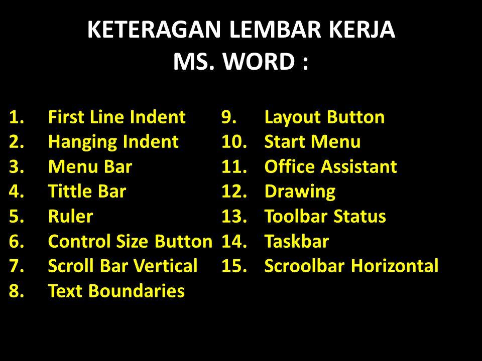 KETERAGAN LEMBAR KERJA MS. WORD :