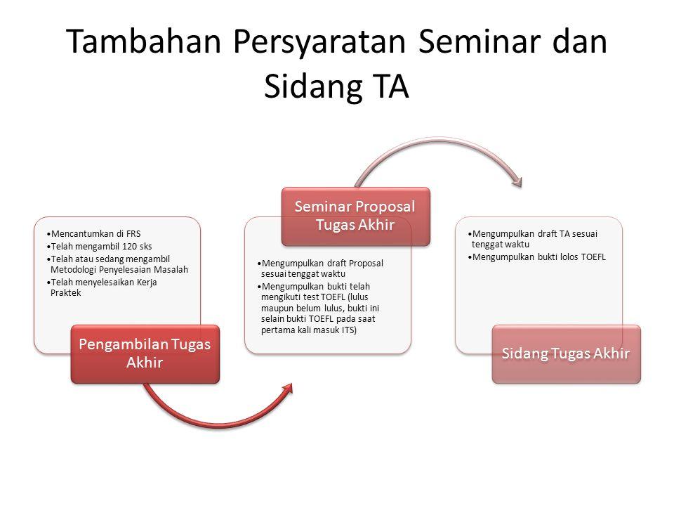 Tambahan Persyaratan Seminar dan Sidang TA