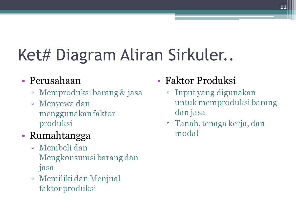 Ket# Diagram Aliran Sirkuler..