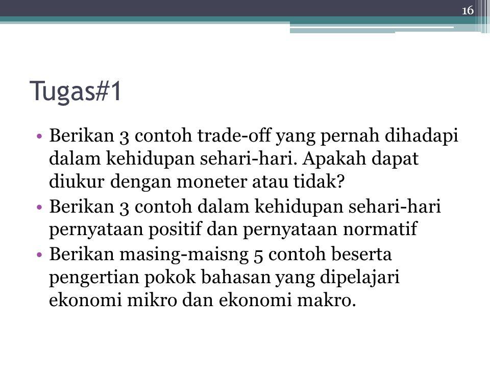 Tugas#1 Berikan 3 contoh trade-off yang pernah dihadapi dalam kehidupan sehari-hari. Apakah dapat diukur dengan moneter atau tidak