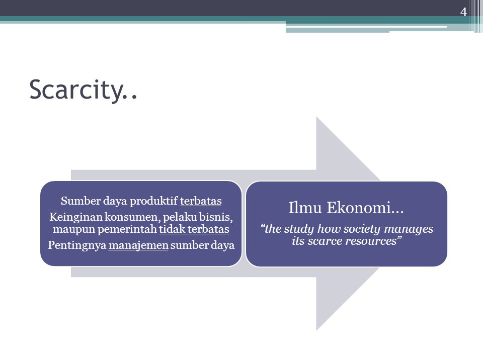 Scarcity.. Sumber daya produktif terbatas. Keinginan konsumen, pelaku bisnis, maupun pemerintah tidak terbatas.