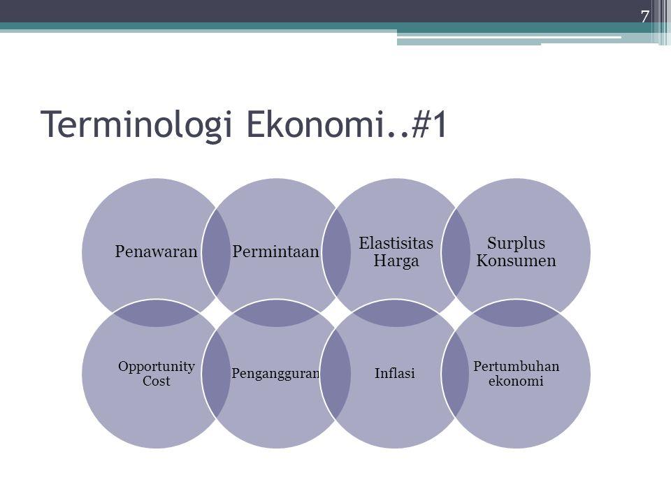 Terminologi Ekonomi..#1 Penawaran Permintaan Elastisitas Harga