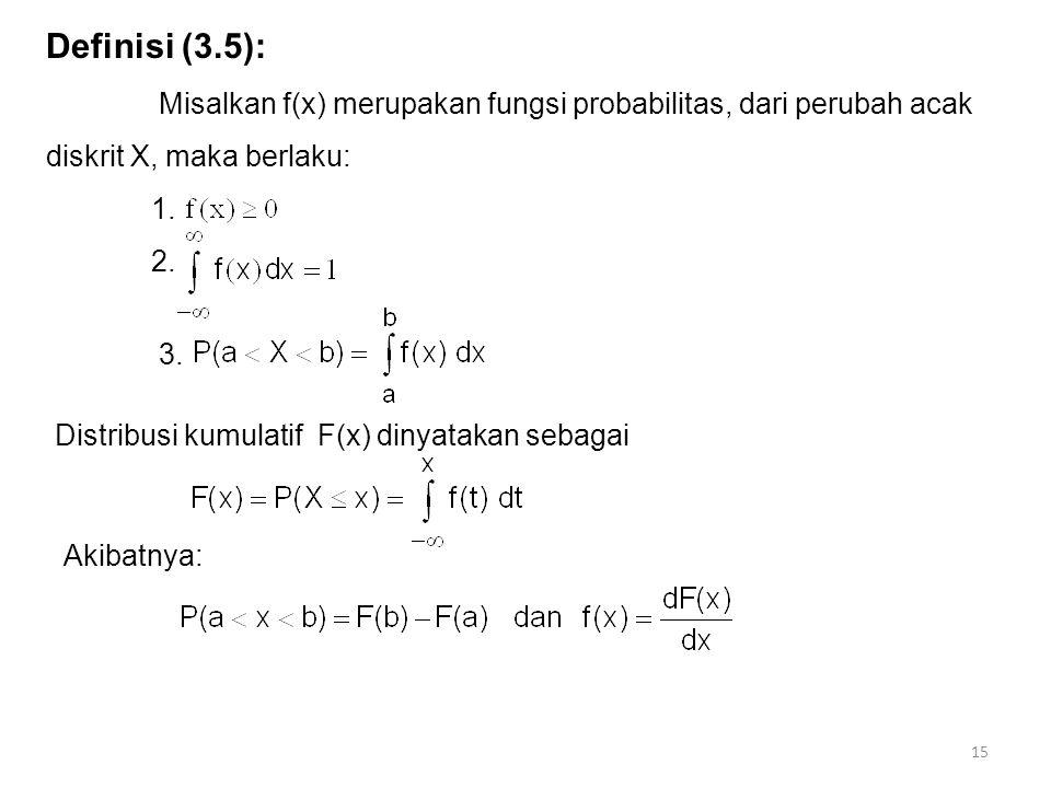 Definisi (3.5): Misalkan f(x) merupakan fungsi probabilitas, dari perubah acak diskrit X, maka berlaku:
