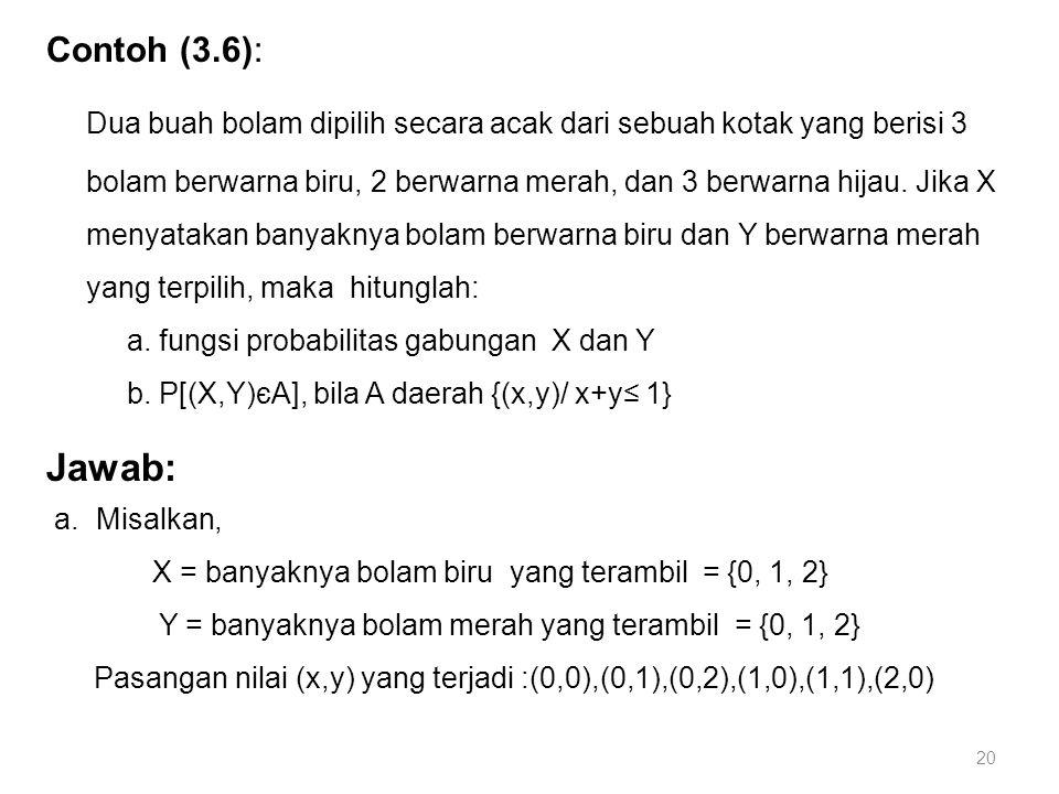 Contoh (3.6):