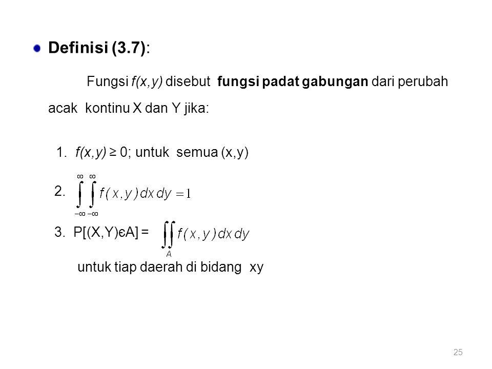 Definisi (3.7): Fungsi f(x,y) disebut fungsi padat gabungan dari perubah acak kontinu X dan Y jika: