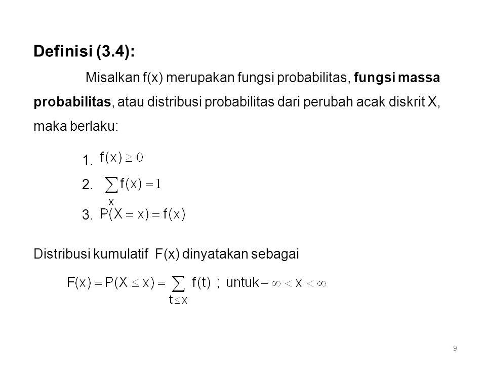 Definisi (3.4):