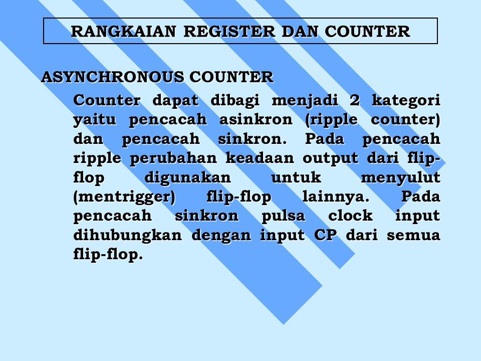 RANGKAIAN REGISTER DAN COUNTER
