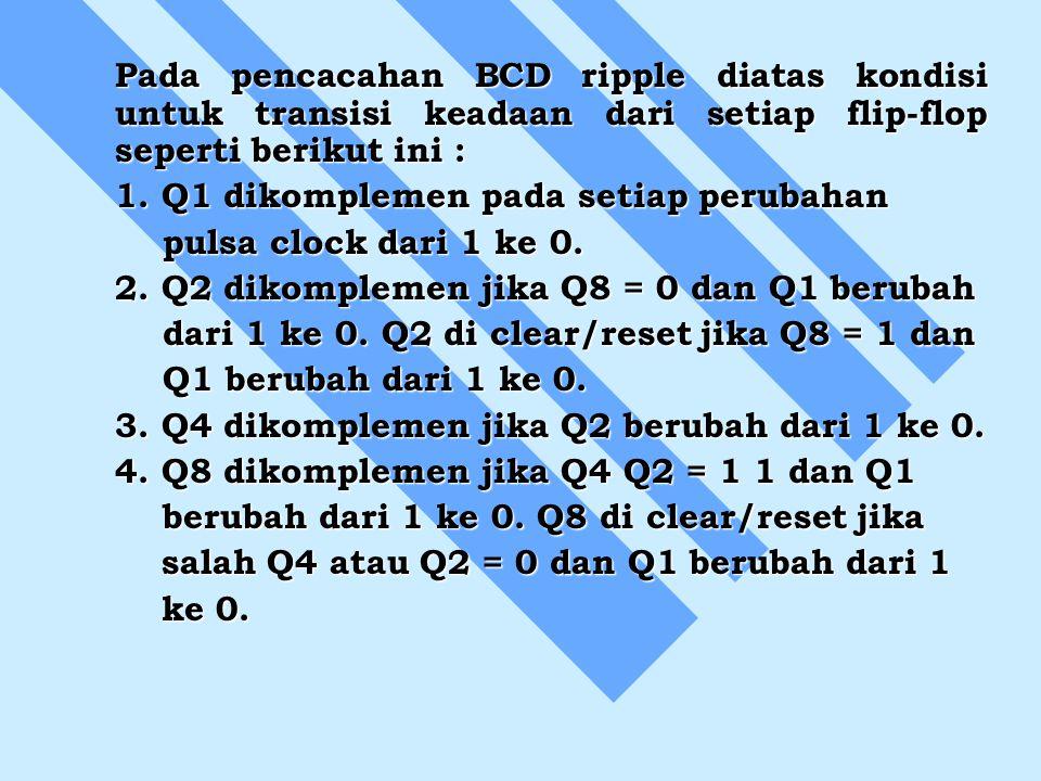 Pada pencacahan BCD ripple diatas kondisi untuk transisi keadaan dari setiap flip-flop seperti berikut ini :