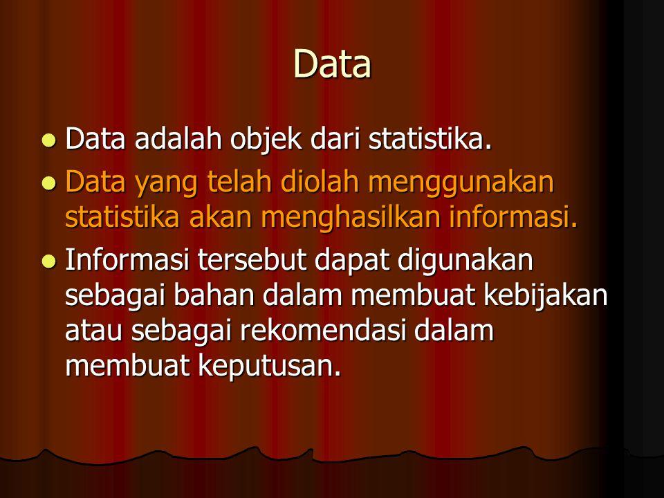 Data Data adalah objek dari statistika.