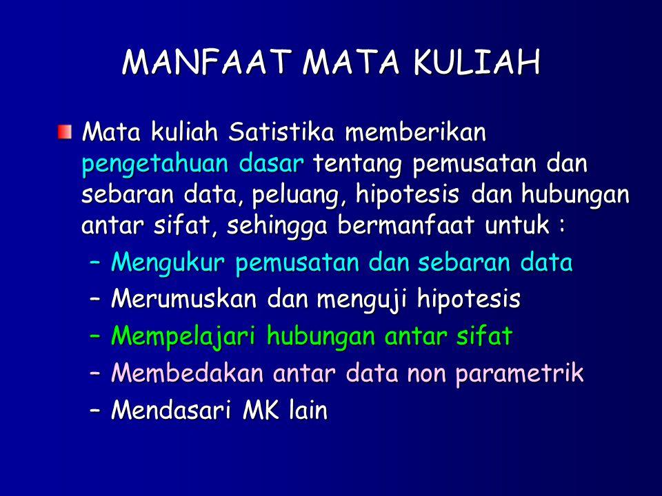 MANFAAT MATA KULIAH