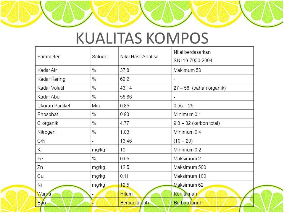 KUALITAS KOMPOS Parameter Satuan Nilai Hasil Analisa Nilai berdasarkan