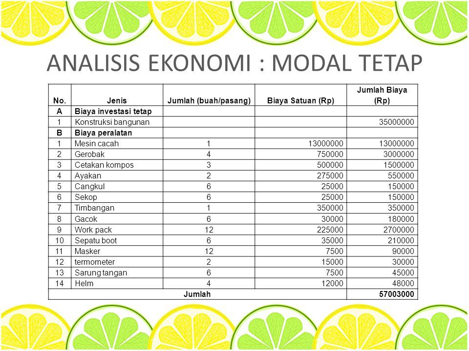 ANALISIS EKONOMI : MODAL TETAP