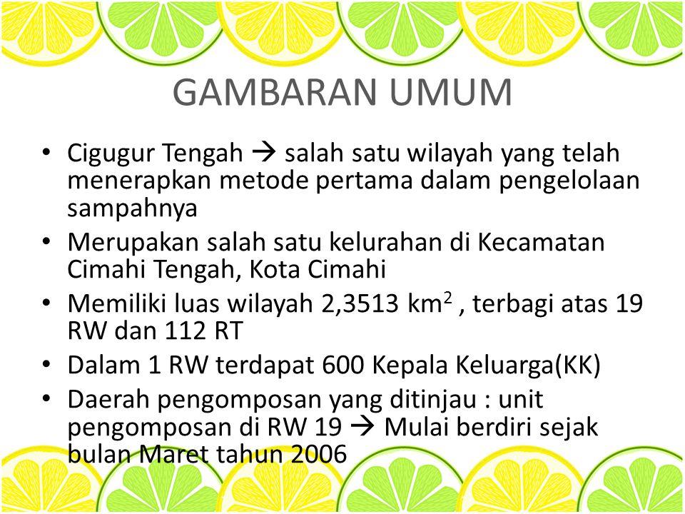 GAMBARAN UMUM Cigugur Tengah  salah satu wilayah yang telah menerapkan metode pertama dalam pengelolaan sampahnya.