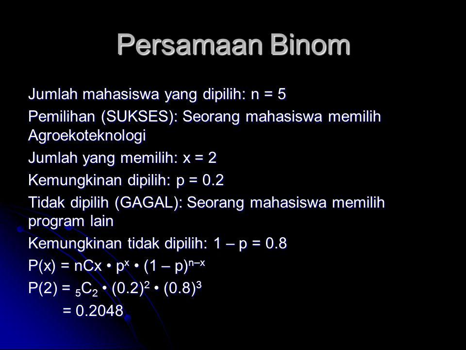 Persamaan Binom