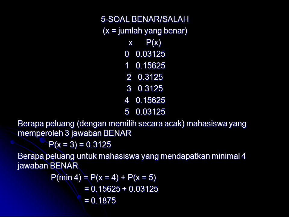 5-SOAL BENAR/SALAH (x = jumlah yang benar) x P(x) 0 0. 03125 1 0