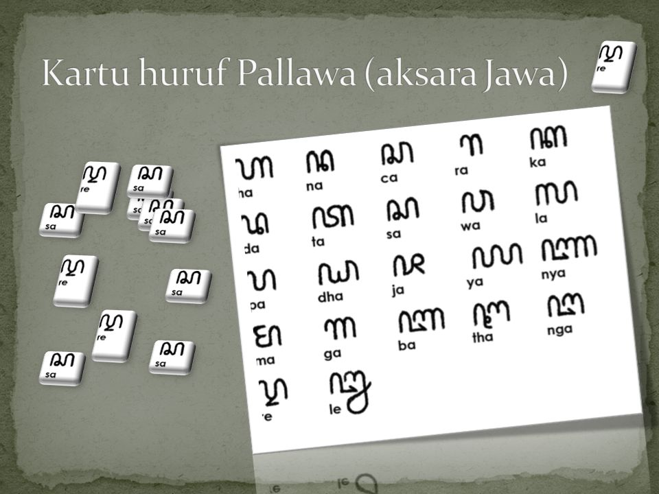 Kartu huruf Pallawa (aksara Jawa)