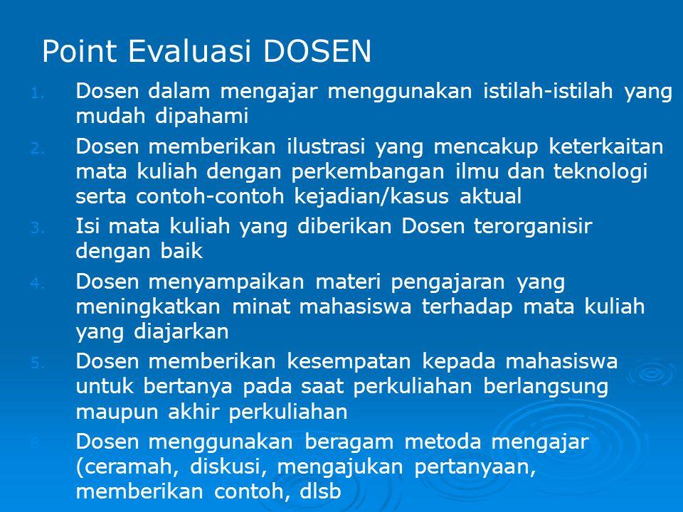 Point Evaluasi DOSEN Dosen dalam mengajar menggunakan istilah-istilah yang mudah dipahami.