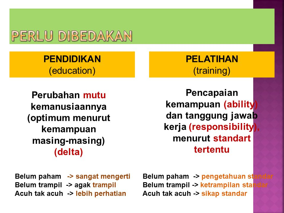 PERLU DIBEDAKAN PENDIDIKAN (education) PELATIHAN (training)