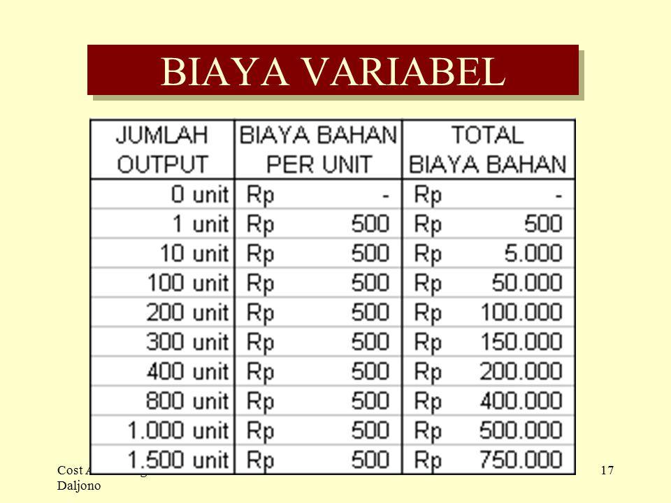 BIAYA VARIABEL Cost Accounting - Daljono