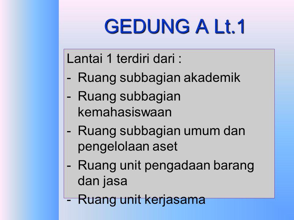 GEDUNG A Lt.1 Lantai 1 terdiri dari : Ruang subbagian akademik