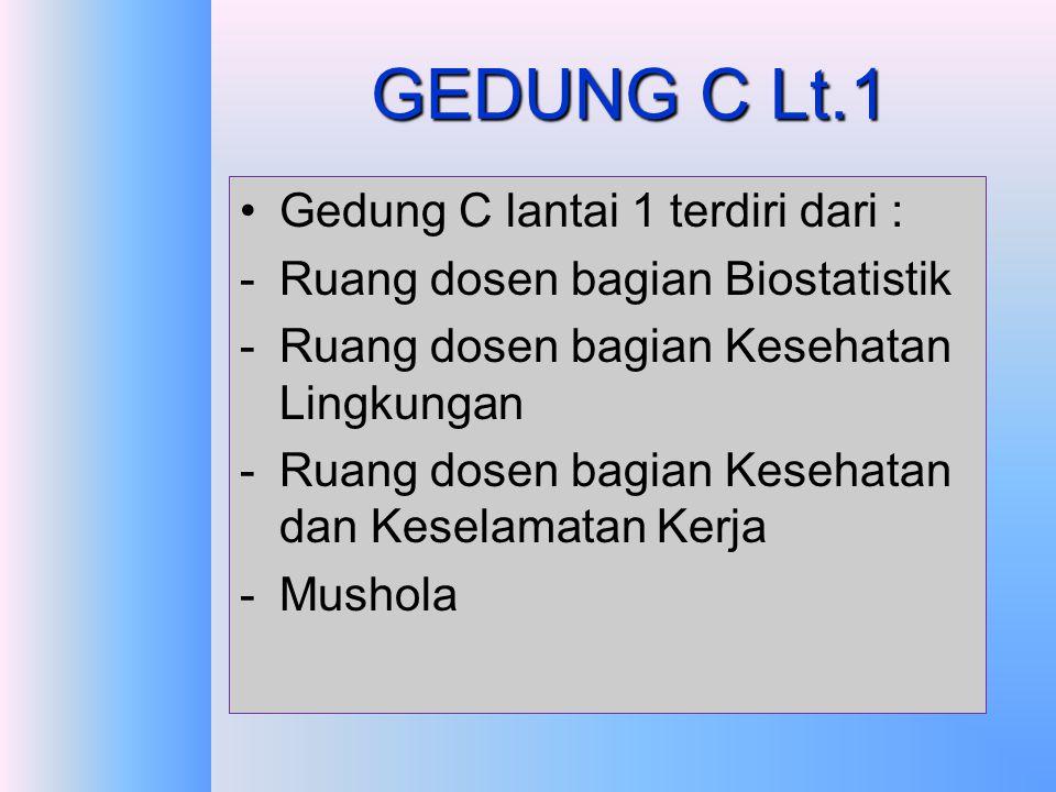 GEDUNG C Lt.1 Gedung C lantai 1 terdiri dari :