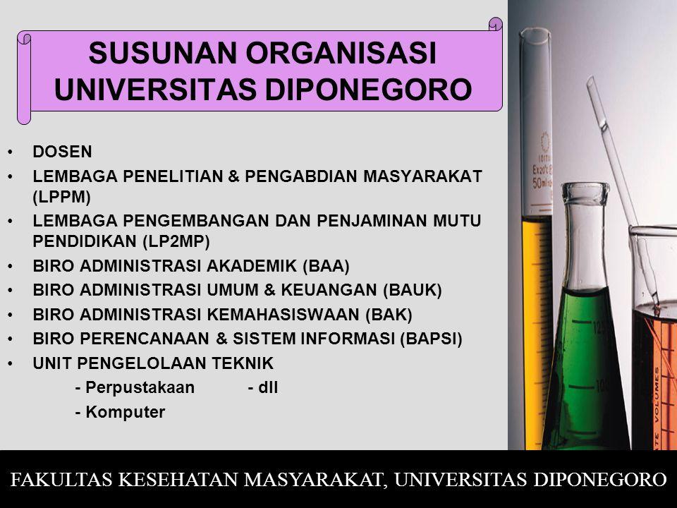 SUSUNAN ORGANISASI UNIVERSITAS DIPONEGORO