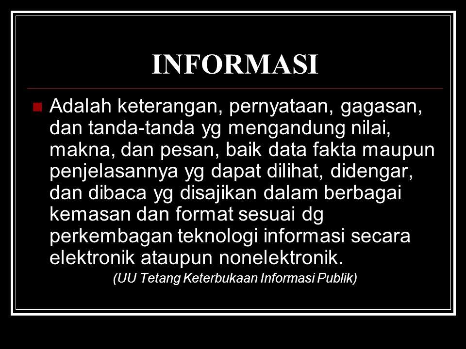 (UU Tetang Keterbukaan Informasi Publik)