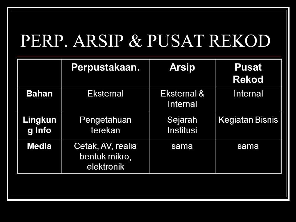 PERP. ARSIP & PUSAT REKOD