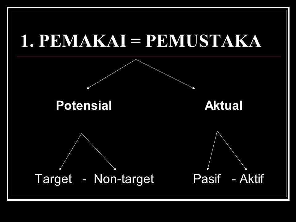 Target - Non-target Pasif - Aktif